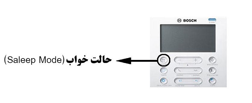 جدید ترین مدل داکت اسپلیت بوش در ایران